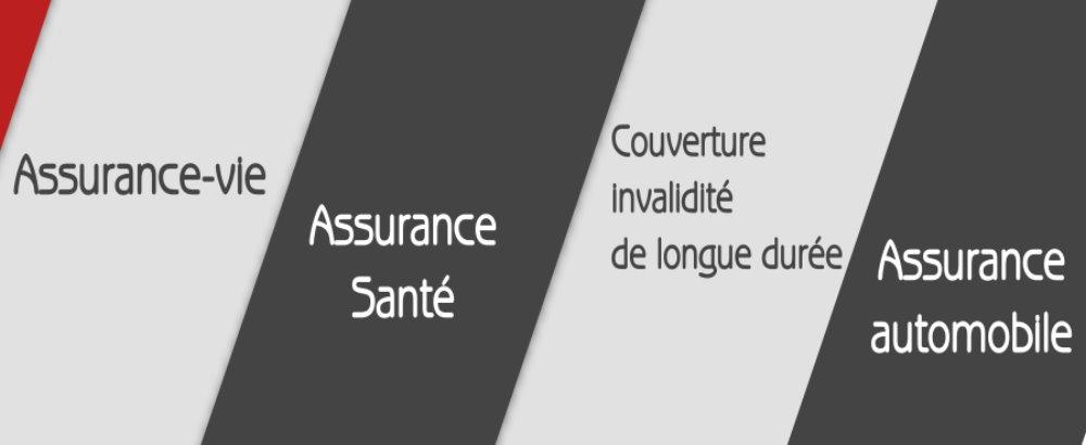 4 types d'assurance à souscrire